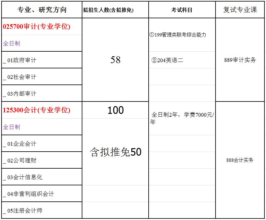 2018年会计硕士(MPAcc)招生简章